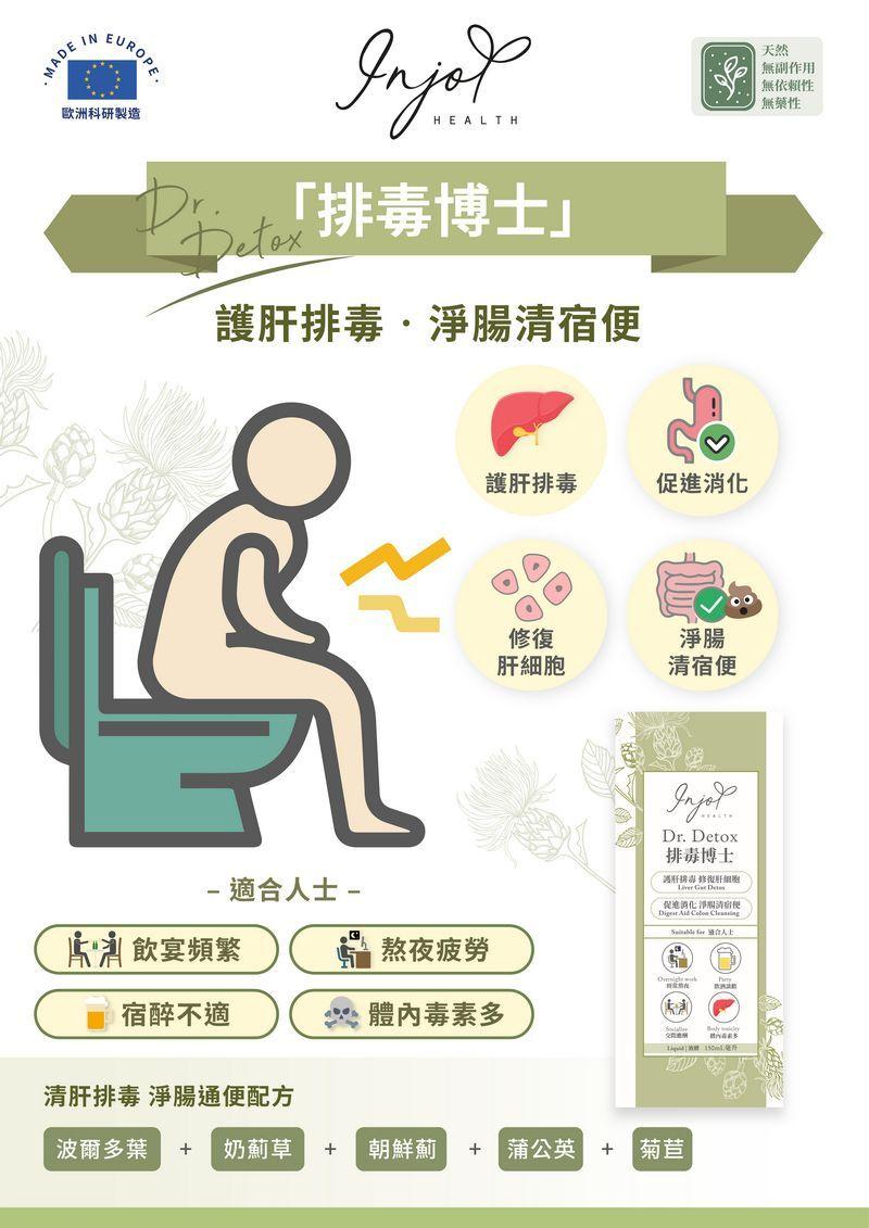 INJOY Health - 排毒博士(150ml)【清肝排毒│淨腸通便】 | MangoMall